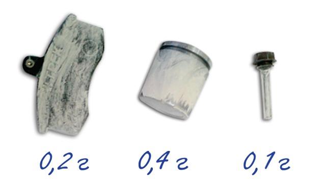 Высокотемпературная силиконовая смазка для направляющих суппортов